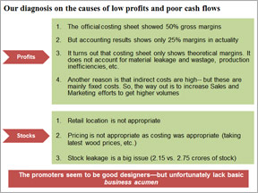 Diagnosis on causes of low profit & poor cash flow of company